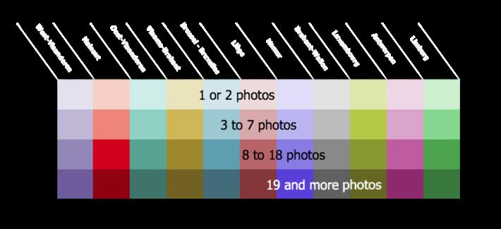 kleurencode-photomap-be